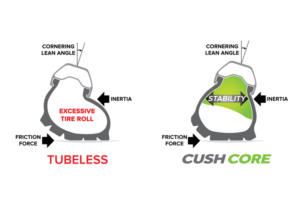 cushcore tubeless tire suspension system